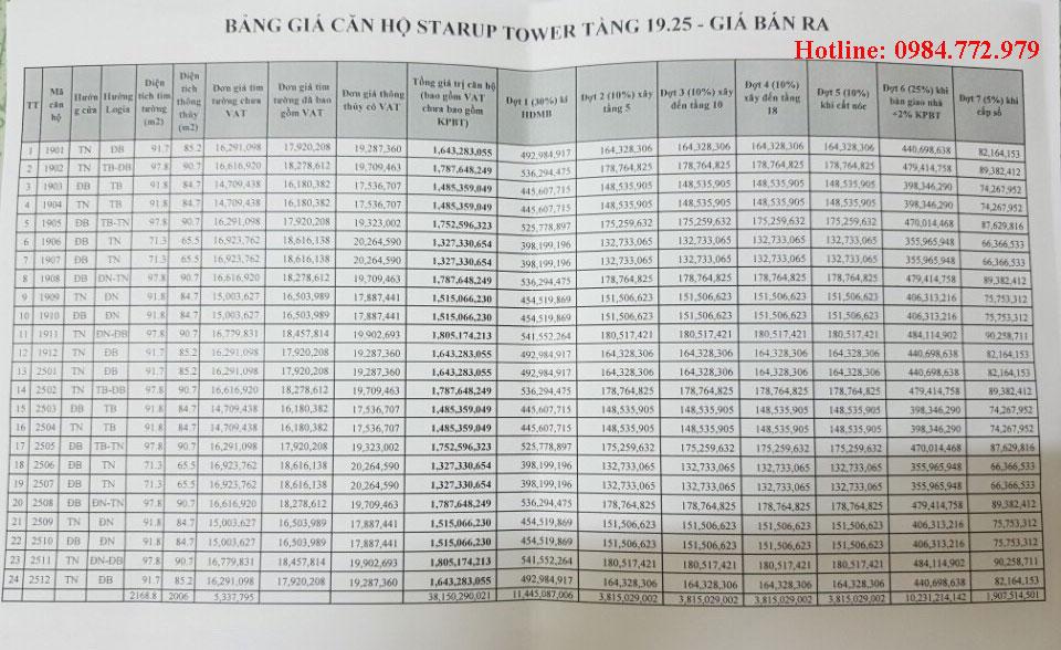 Bảng giá bán căn hộ Startup tower Đại Mỗ