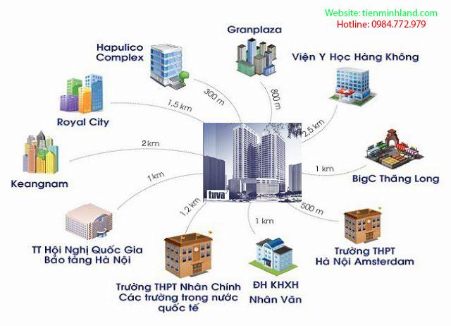Liên kết vùng dự án chung cư A10 Nam Trung Yên
