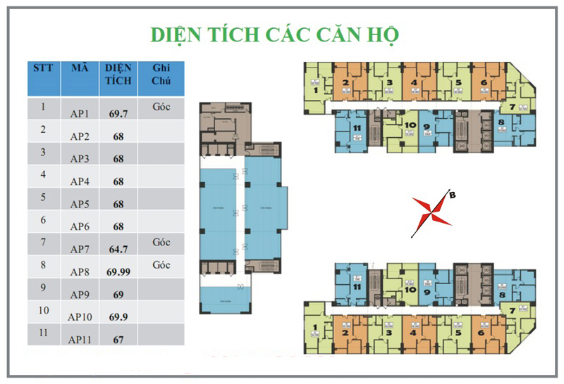 chung-cu-219-trung-kinh-dien-tich-cac-can-ho