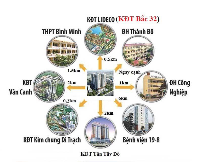 nha-o-xa-hoi-tht-new-city-lai-xa-lien-ket-vung
